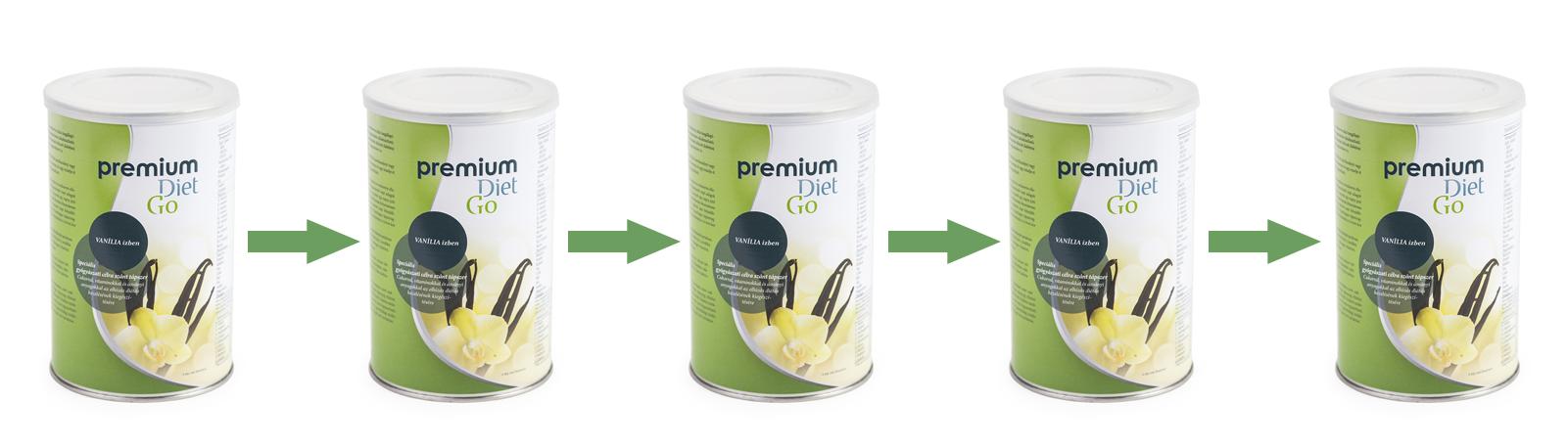 Napi 5x Premium Diet Go - jopatikus.hu